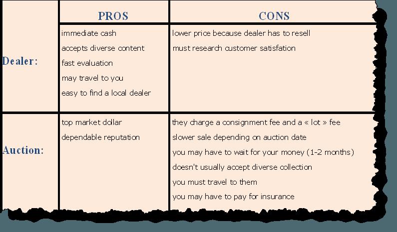 Stamp dealer vs Auction house