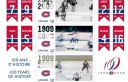 100th anniversay Montreal Canadiens